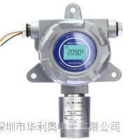 TVOC氣體檢測儀 DTN660-TVOC-PID