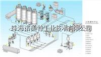 PVC自动配料混料系统设备