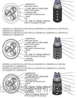 船用通信電纜 CHVVP