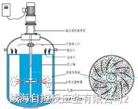 加氢反应釜 WHF